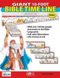 Giant 10 Foot Bible Time Line