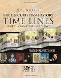 Rosa Book Of Bibel & Christian History Time Lines