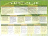 Attributes Of God - Wall Chart - Lam