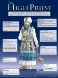 High Priest - Wall Chart - Lam