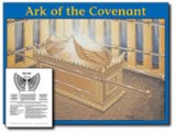 Ark Of The Covenant - Wall Chart - Lam